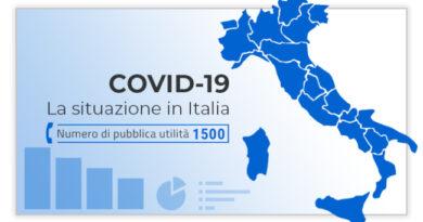 Coronavirus: le persone positive in Italia sono 13.791